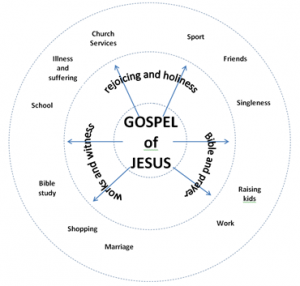 The gospel-wheel front page